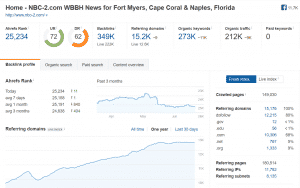 how to get an seo backlink from a press release
