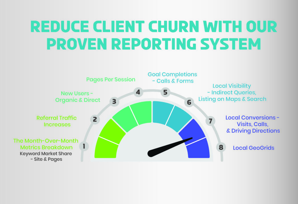 how to keep more clients with better reporting